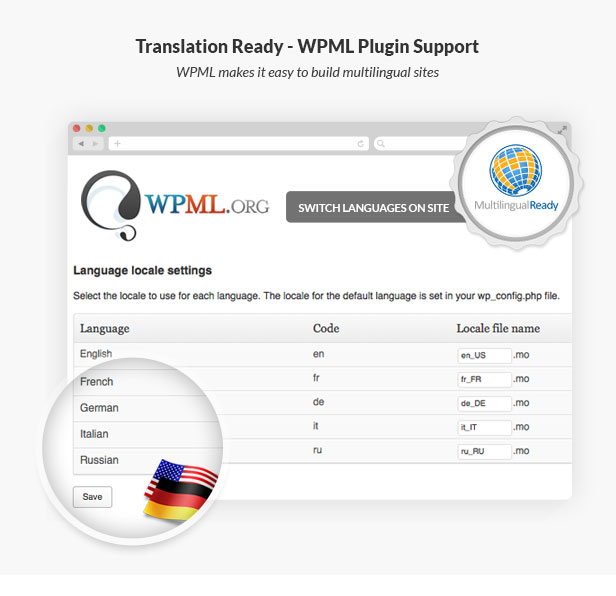 Core - OnePage Multipurpose WordPress Theme - 14