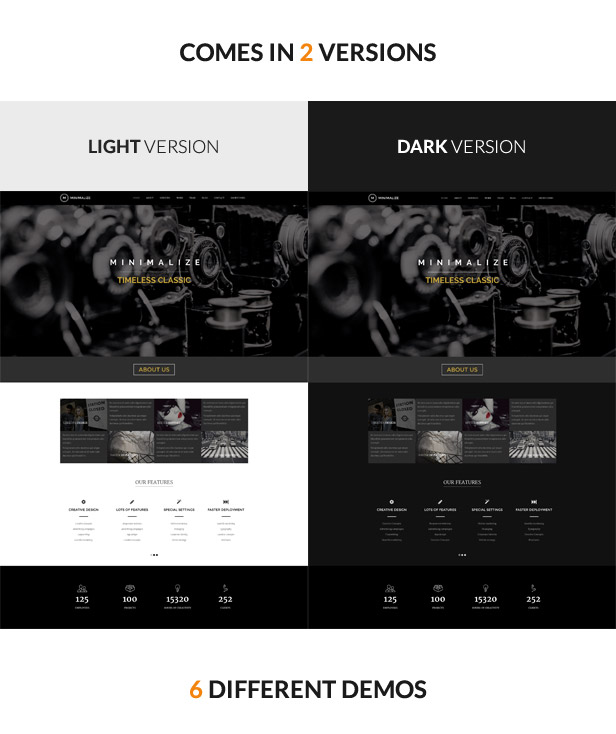 Minimalize   Multipurpose One Page Template